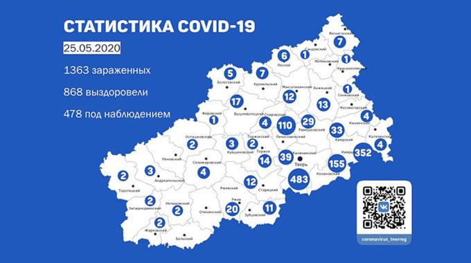 Информация оперативного штаба по предупреждению завоза и распространения коронавирусной инфекции в Тверской области за  25 мая 2020 г.